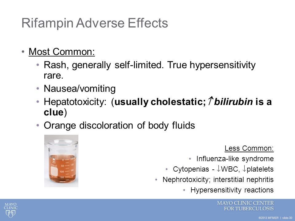 Rifampin Adverse Effects
