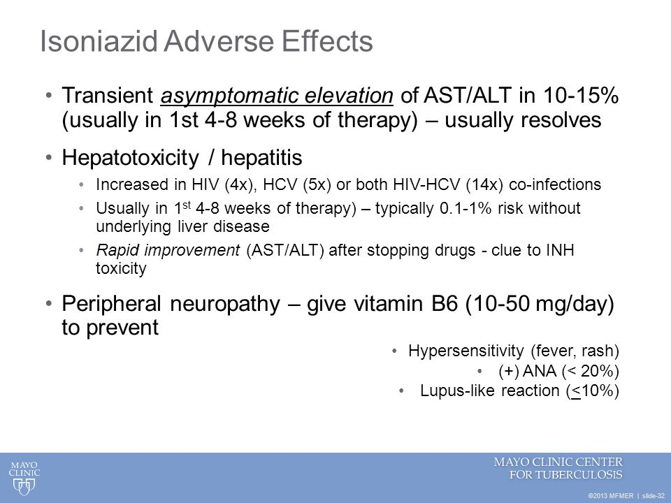 Isoniazid Adverse Effects