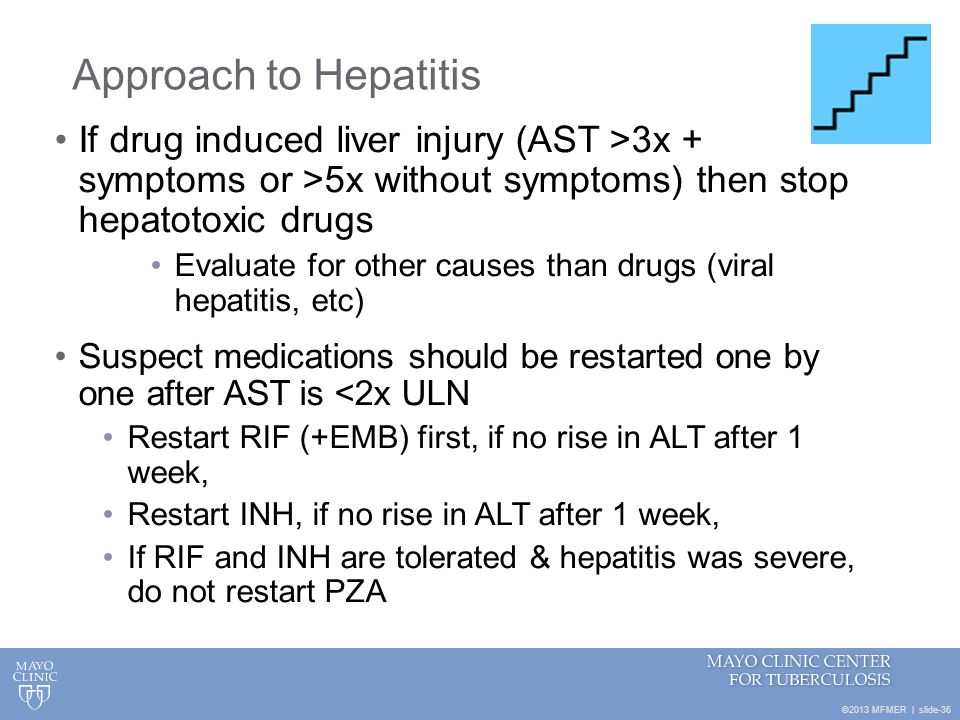 Approach to Hepatitis If drug induced liver injury (AST >3x + symptoms or >5x without symptoms) then stop hepatotoxic drugs.