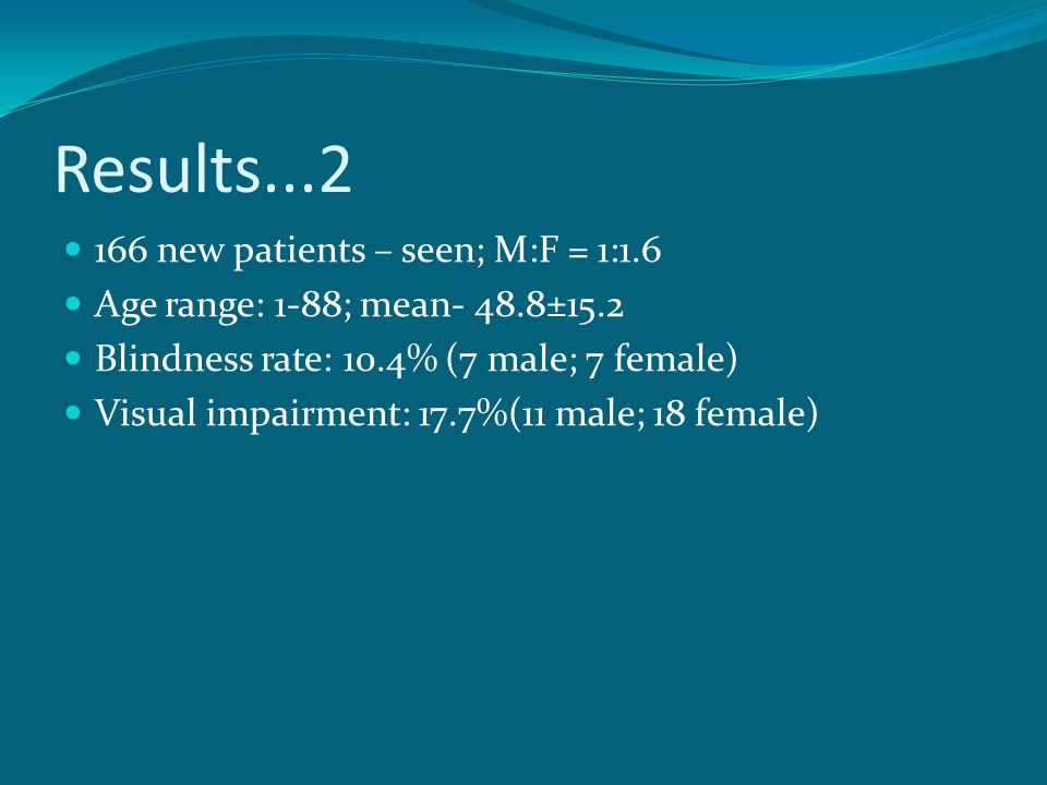 Results...2 166 new patients – seen; M:F = 1:1.6
