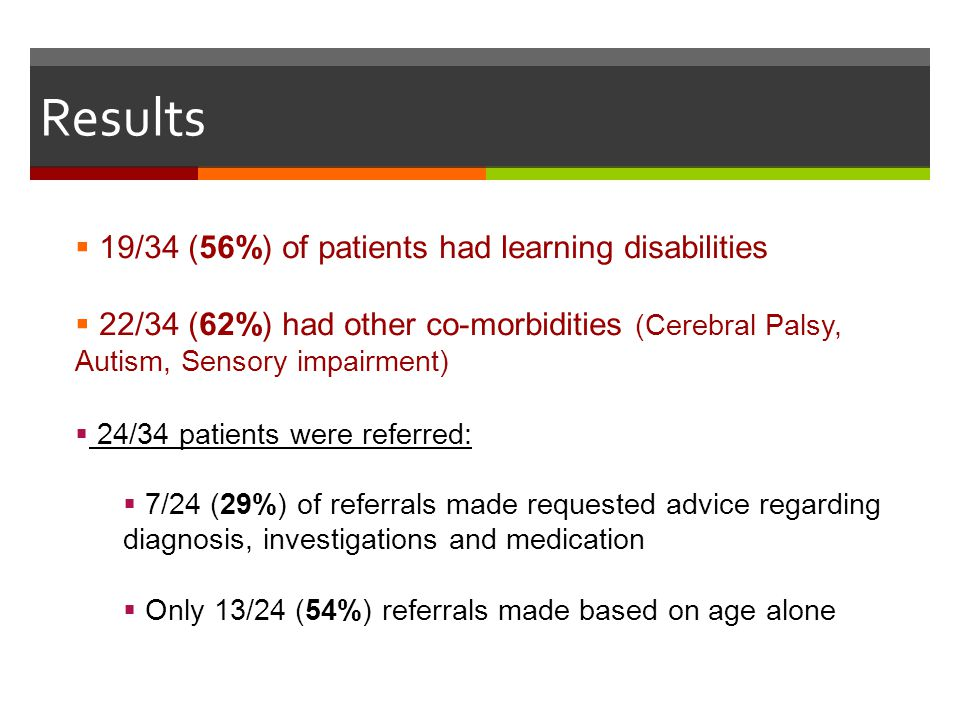Results 19/34 (56%) of patients had learning disabilities