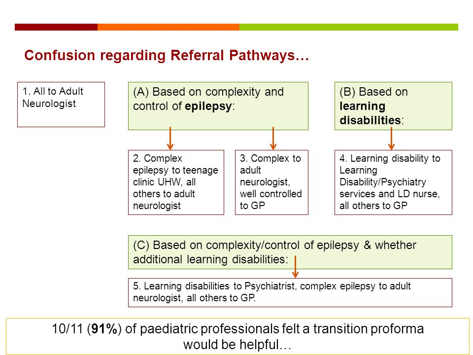 10/11 (91%) of paediatric professionals felt a transition proforma