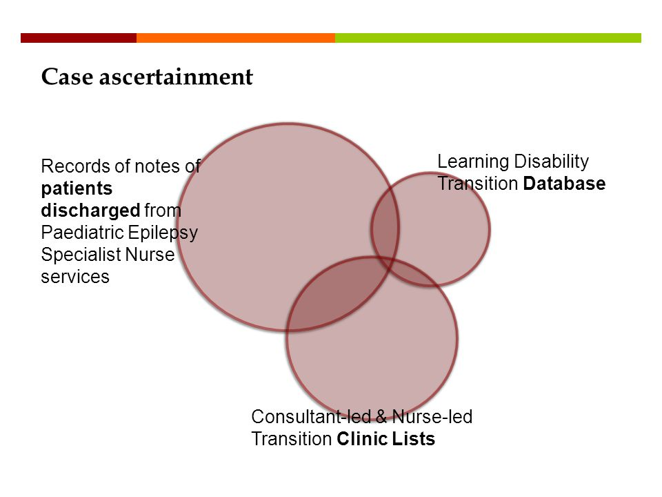 Case ascertainment Learning Disability Transition Database