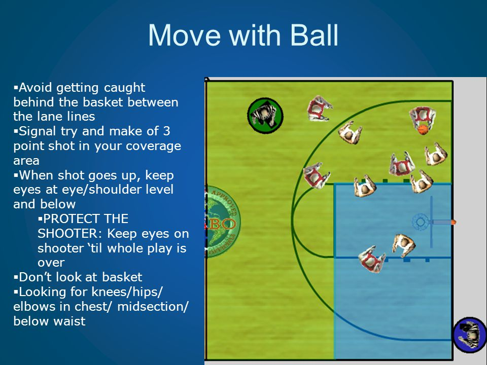 Move with Ball Avoid getting caught behind the basket between the lane lines. Signal try and make of 3 point shot in your coverage area.