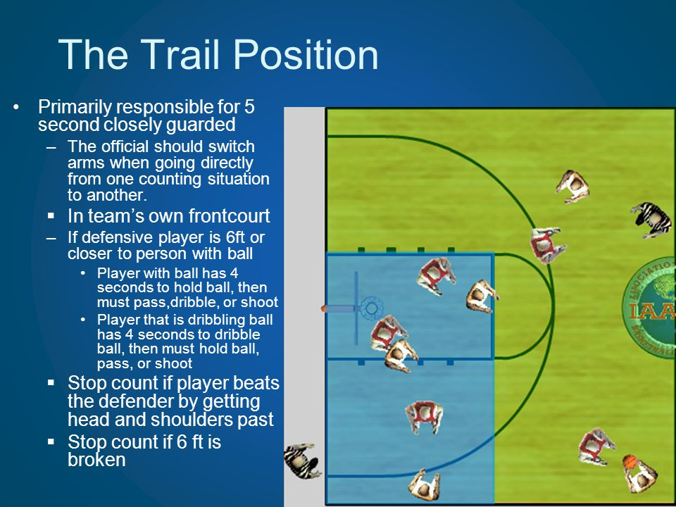 The Trail Position Primarily responsible for 5 second closely guarded