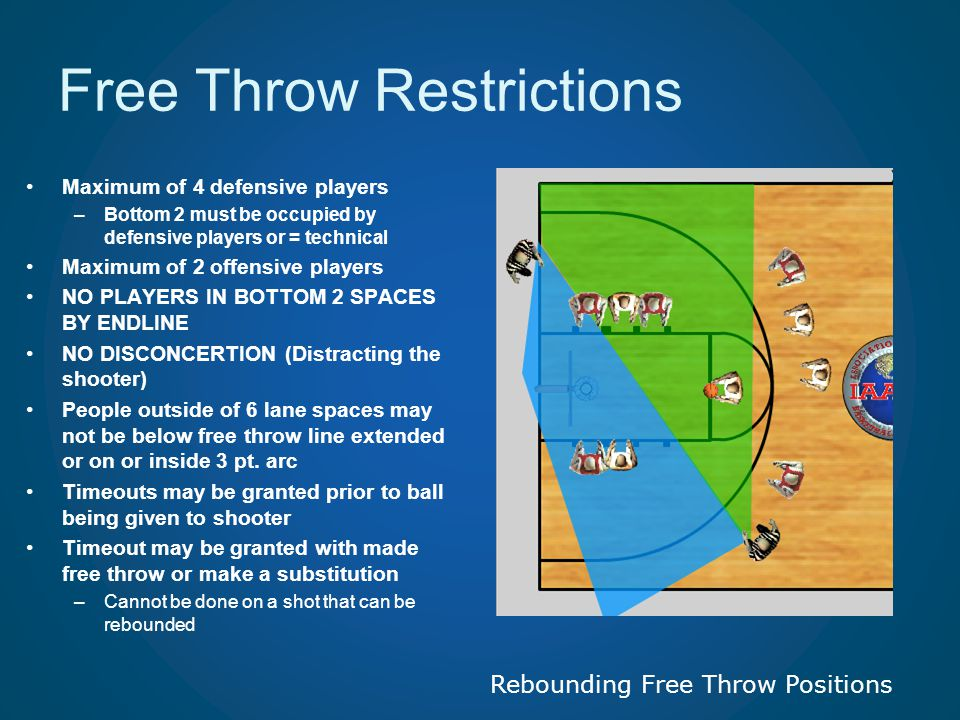 Free Throw Restrictions