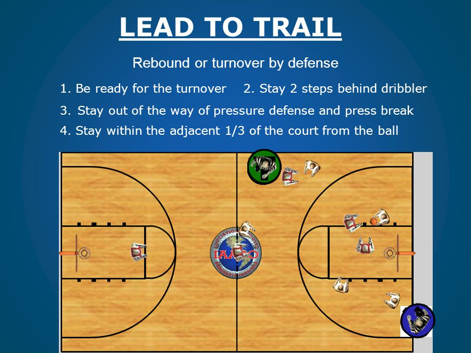 Rebound or turnover by defense