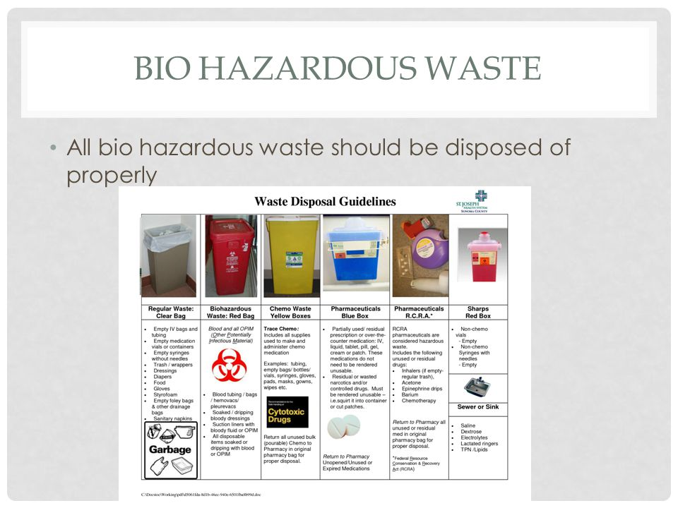 Bio hazardous waste All bio hazardous waste should be disposed of properly