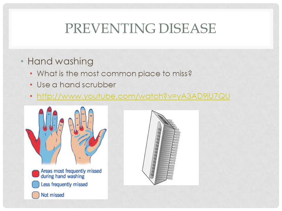 Preventing disease Hand washing What is the most common place to miss