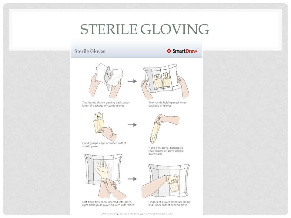 Sterile Gloving