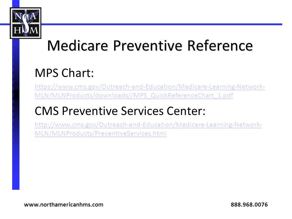 Medicare Preventive Reference