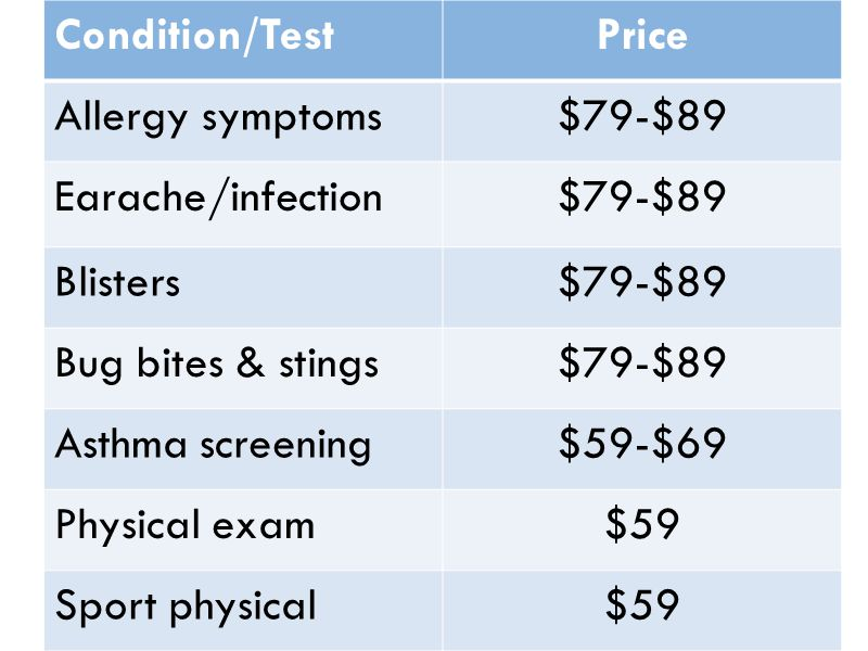 Condition/Test Price. Allergy symptoms. $79-$89. Earache/infection. Blisters. Bug bites & stings.