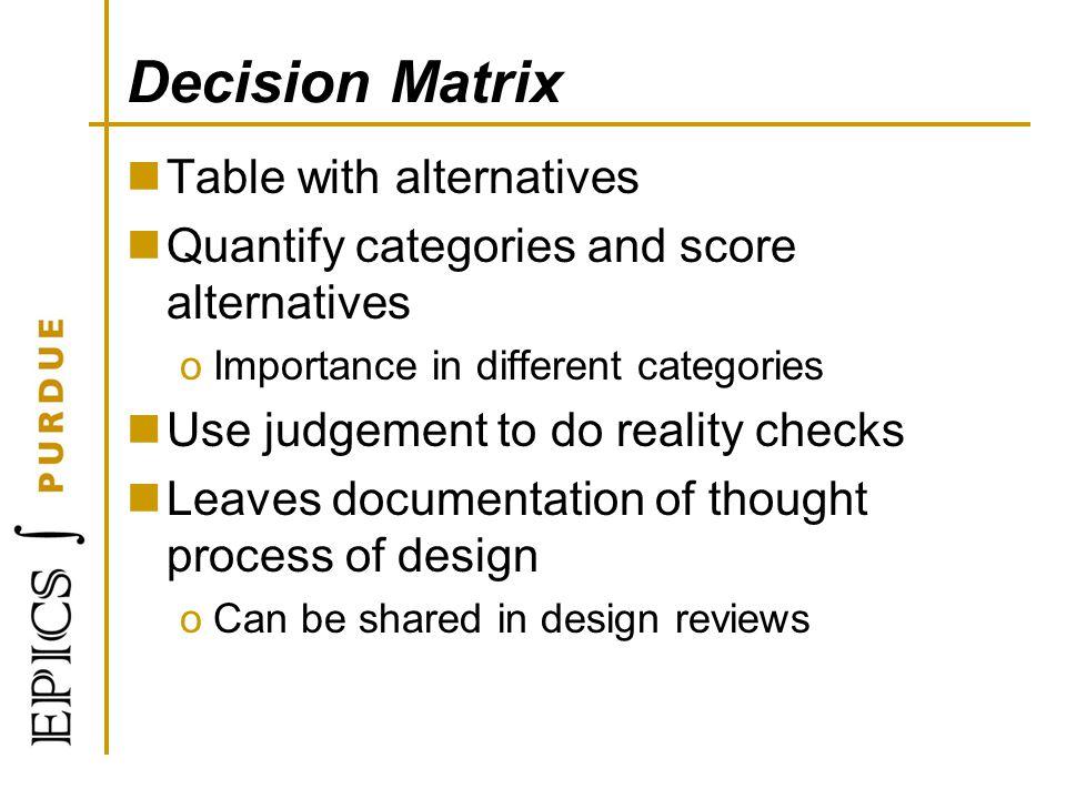Decision Matrix Table with alternatives