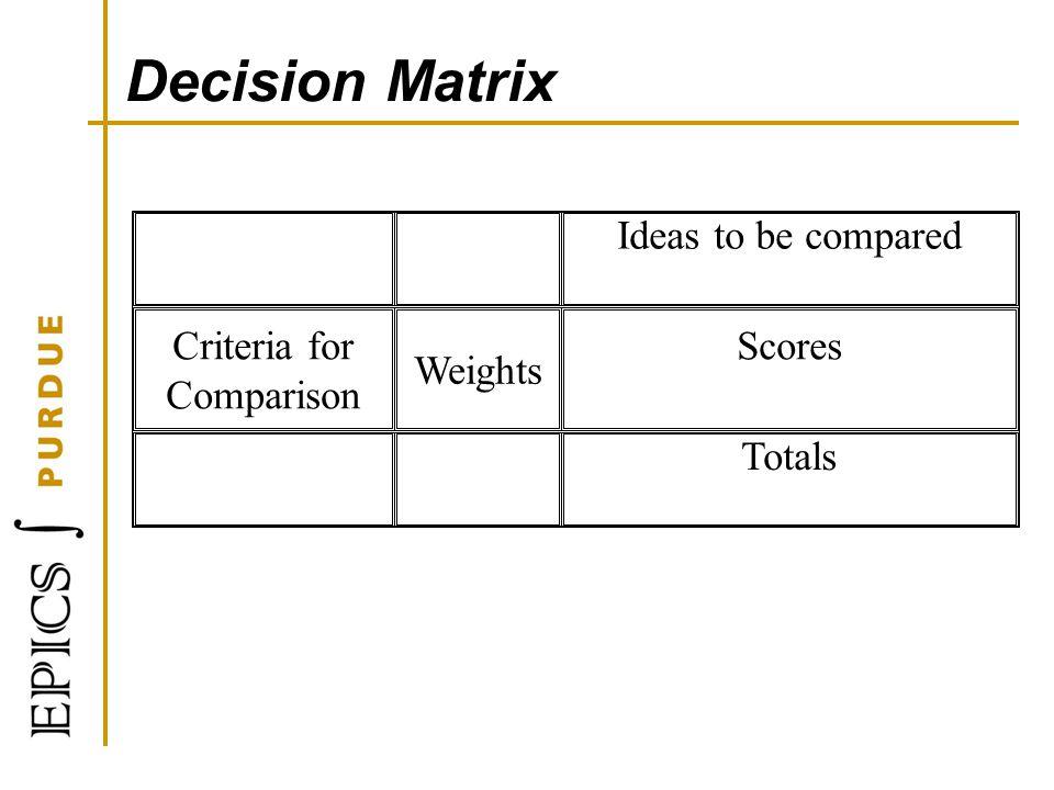 Criteria for Comparison