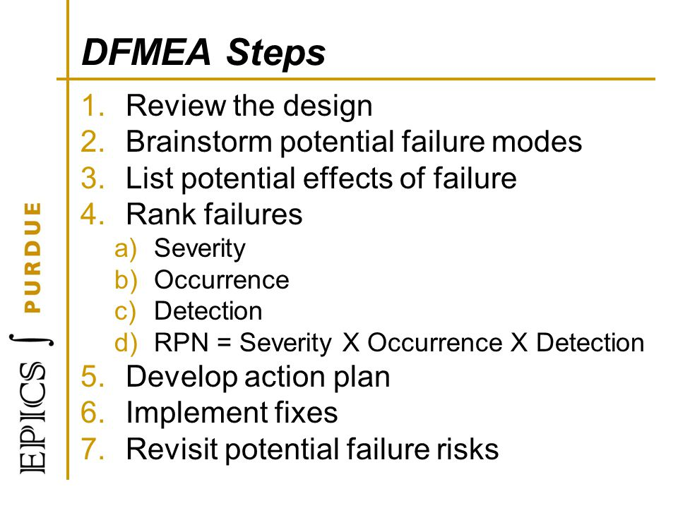 DFMEA Steps Review the design Brainstorm potential failure modes