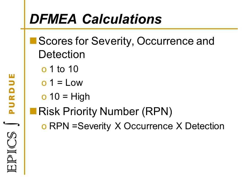 DFMEA Calculations Scores for Severity, Occurrence and Detection