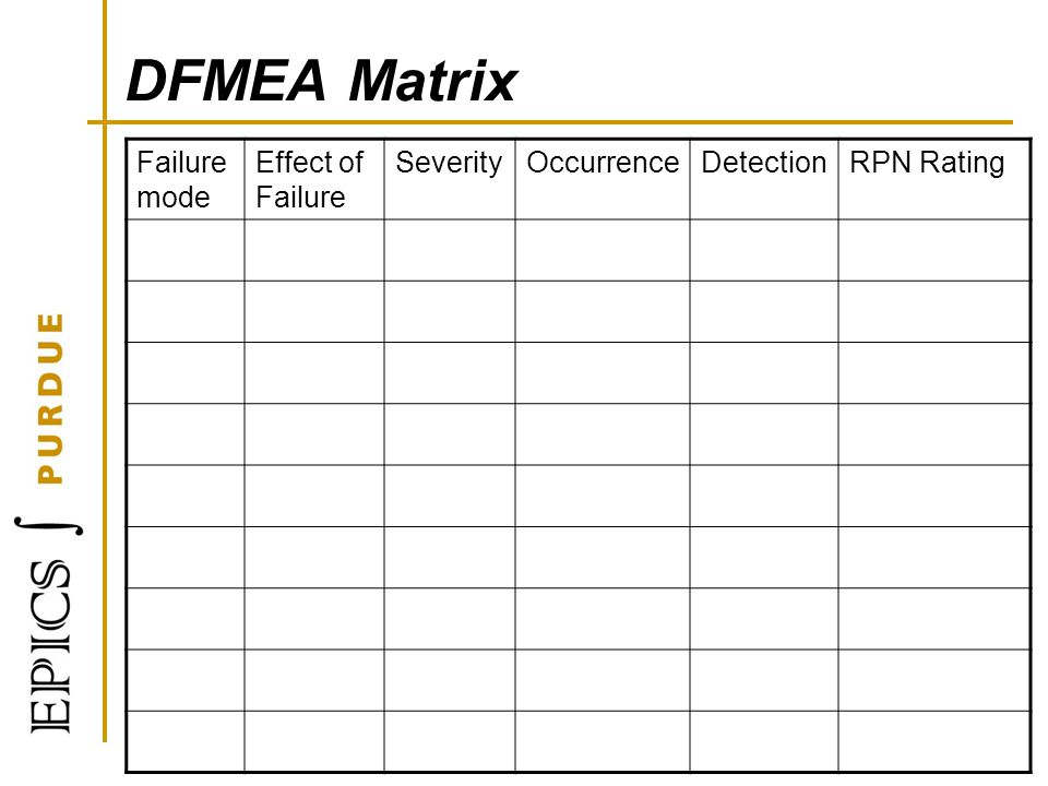DFMEA Matrix Failure mode Effect of Failure Severity Occurrence