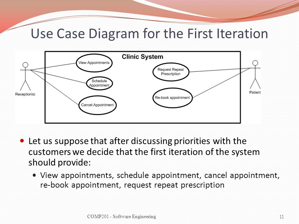 Use Case Diagram for the First Iteration