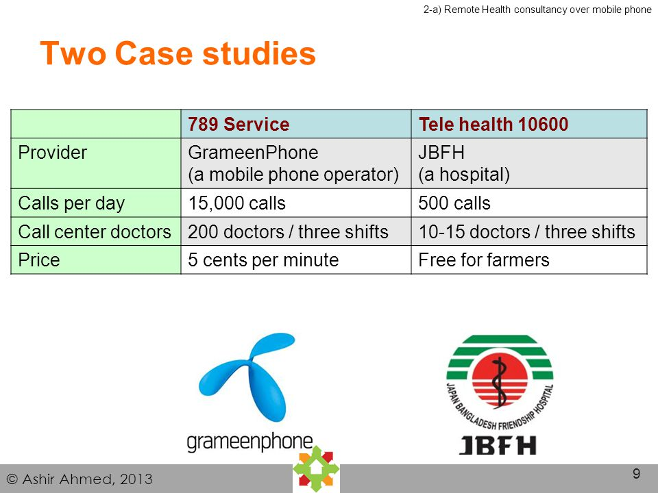 Amazing Facts from Doctor-Patient conversation analysis