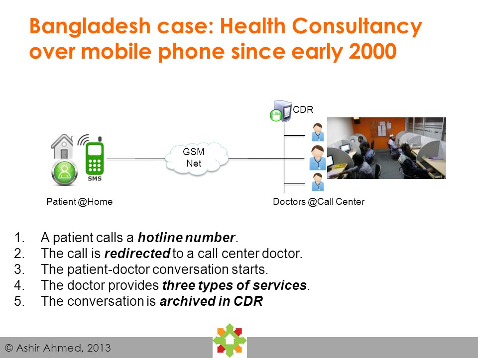 Two Case studies 789 Service Tele health 10600 Provider GrameenPhone