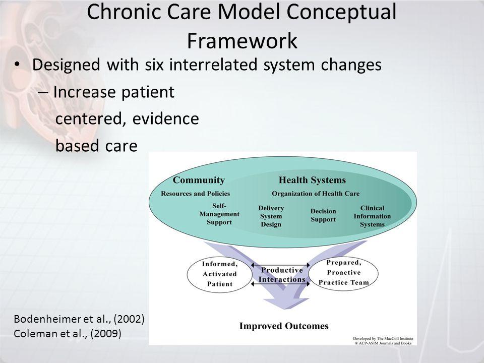 Chronic Care Model Conceptual Framework