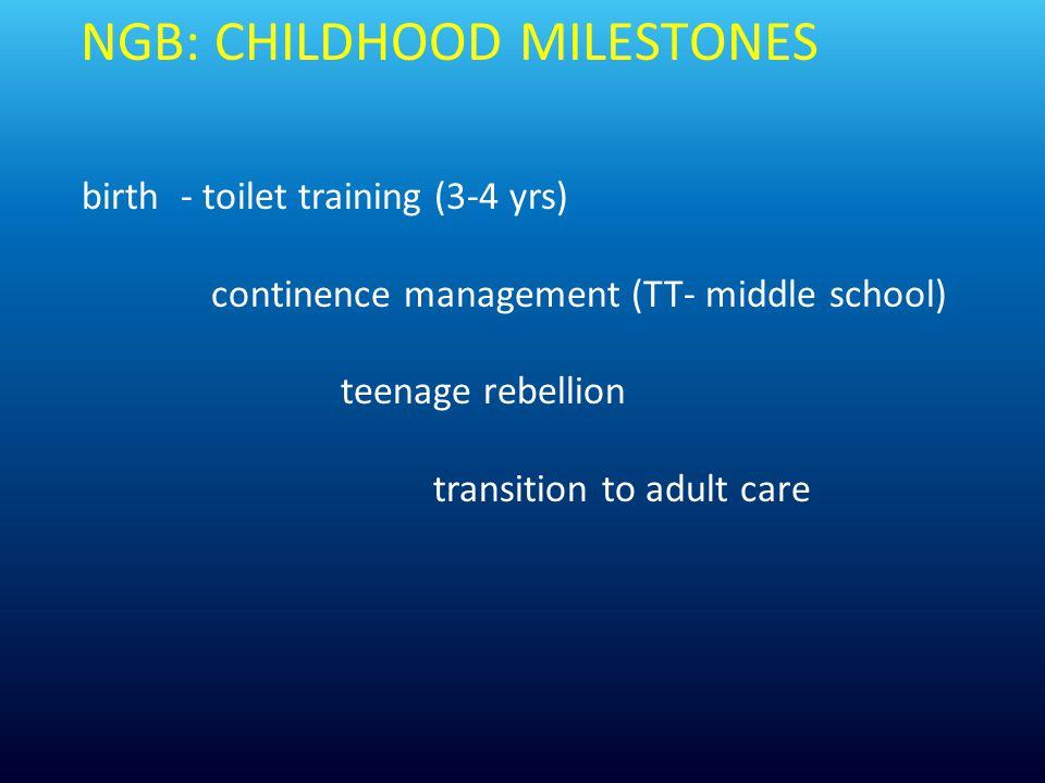 NGB: Childhood Milestones