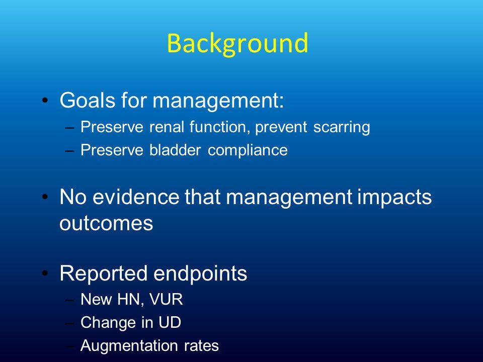 Background Goals for management: