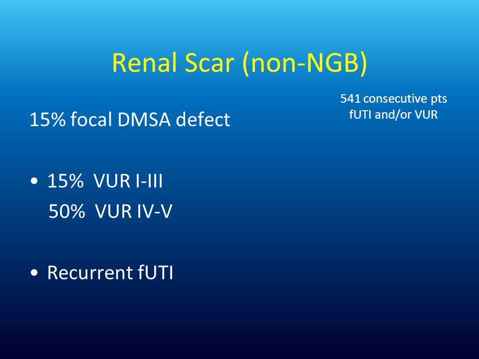 Renal Scar (non-NGB) 15% focal DMSA defect 15% VUR I-III 50% VUR IV-V