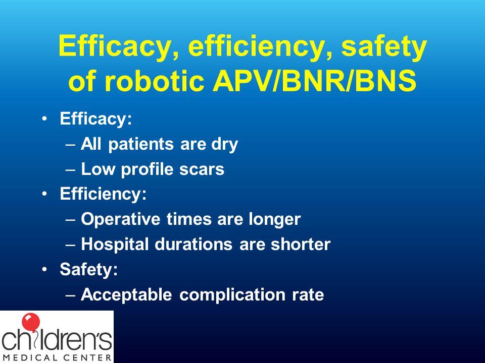 Efficacy, efficiency, safety of robotic APV/BNR/BNS