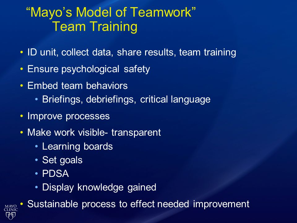 Mayo's Model of Teamwork Team Training