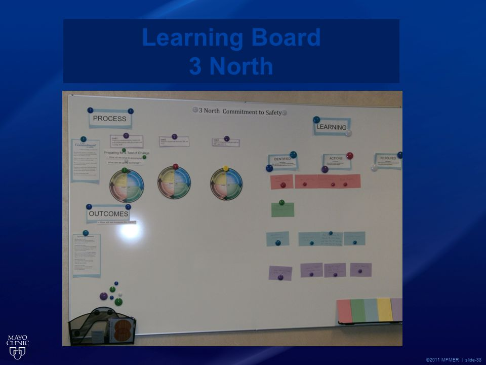 Learning Board 3 North ©2011 MFMER | slide-38