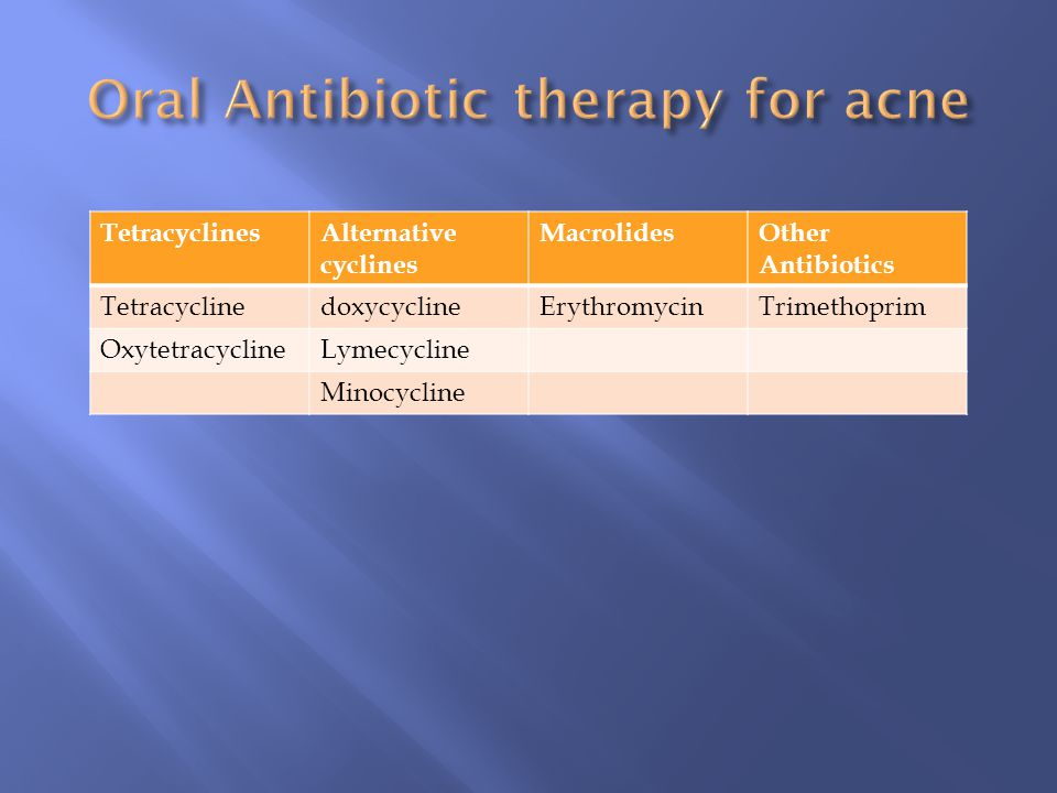 Oral Antibiotic therapy for acne