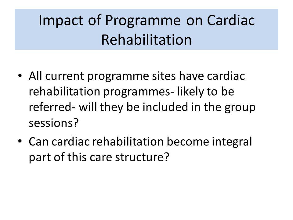 Impact of Programme on Cardiac Rehabilitation