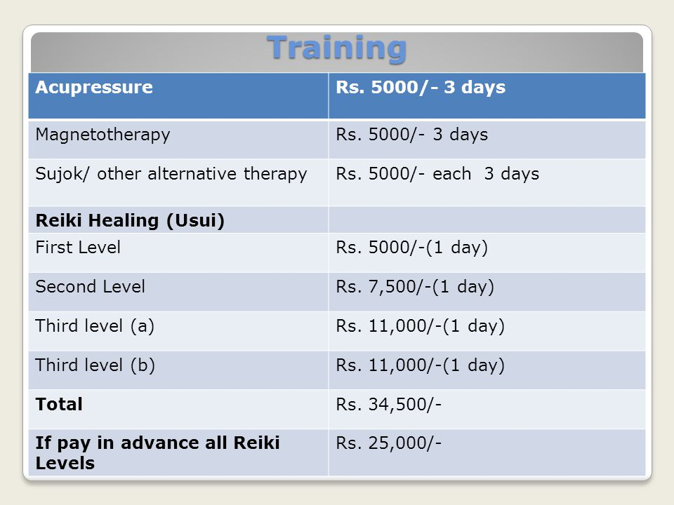 Training Acupressure Rs. 5000/- 3 days Magnetotherapy