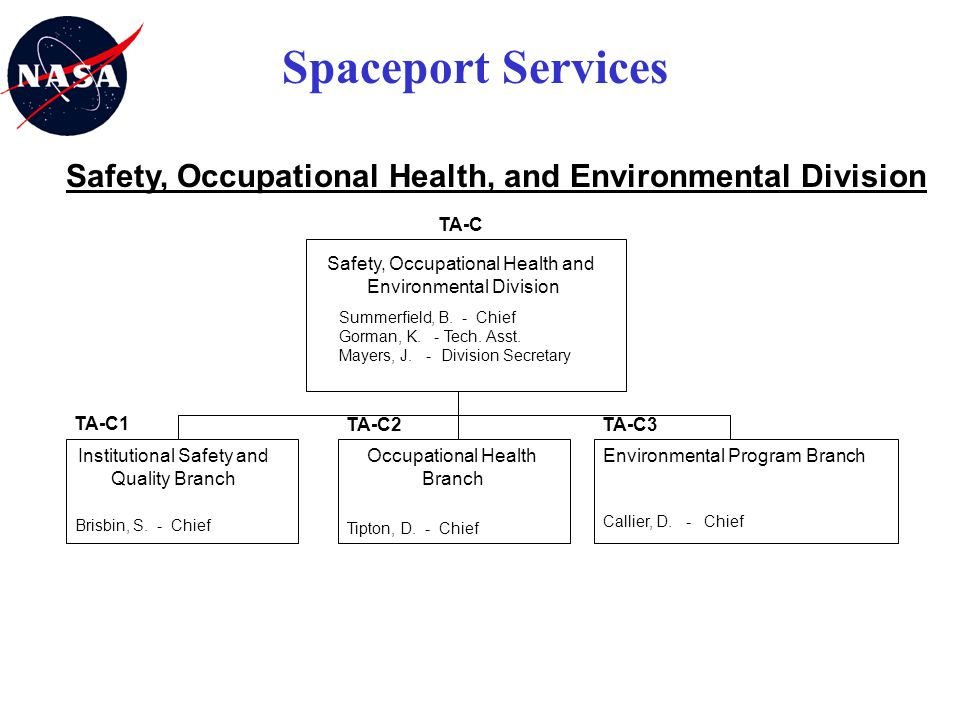 Safety, Occupational Health, and Environmental Division