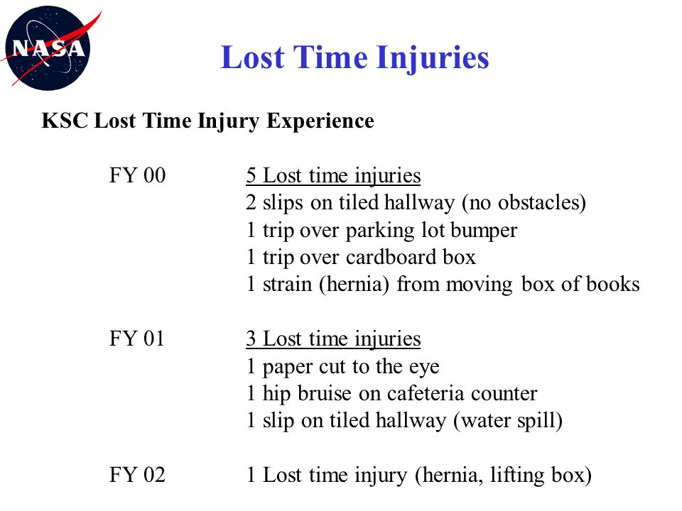 KSC Lost Time Injuries Division