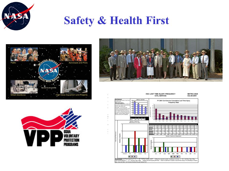 Safety & Health First