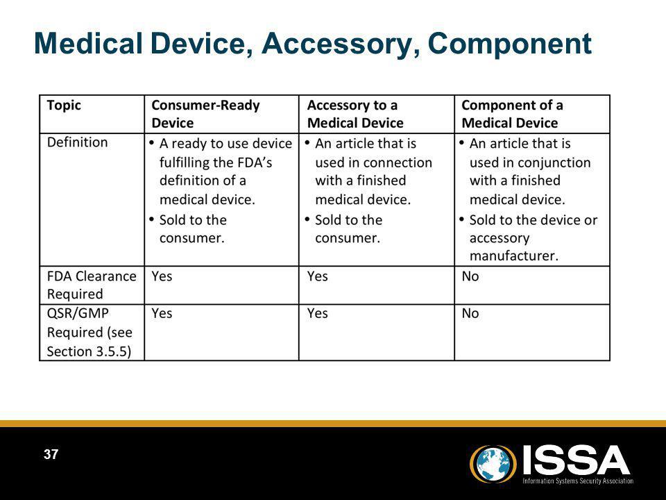 Medical Device, Accessory, Component