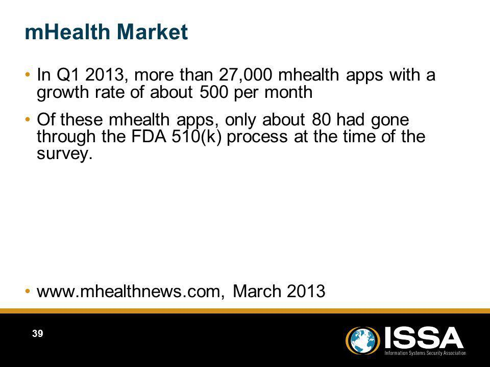 mHealth Market In Q1 2013, more than 27,000 mhealth apps with a growth rate of about 500 per month.