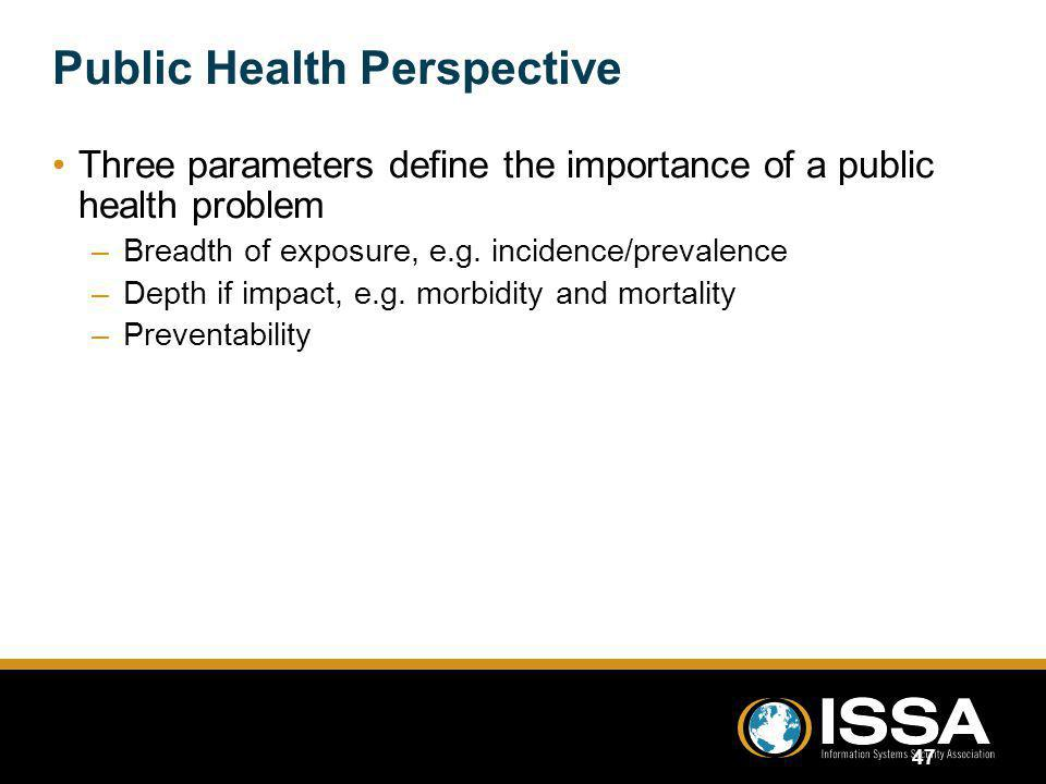 Public Health Perspective