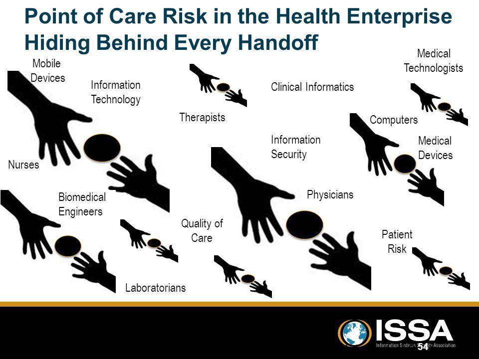 Point of Care Risk in the Health Enterprise Hiding Behind Every Handoff