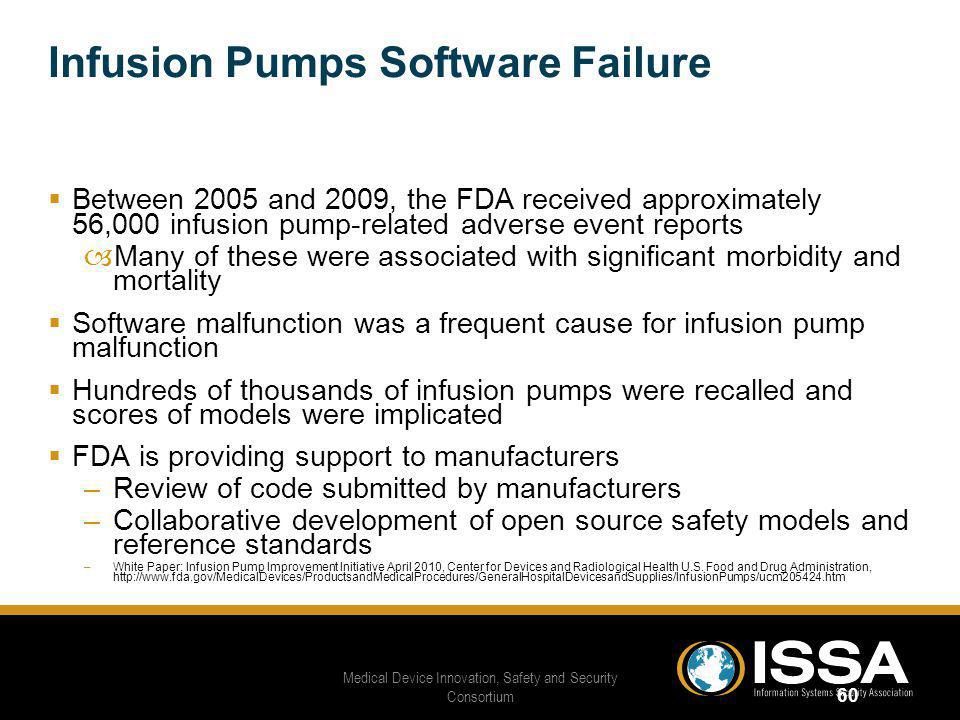 Infusion Pumps Software Failure
