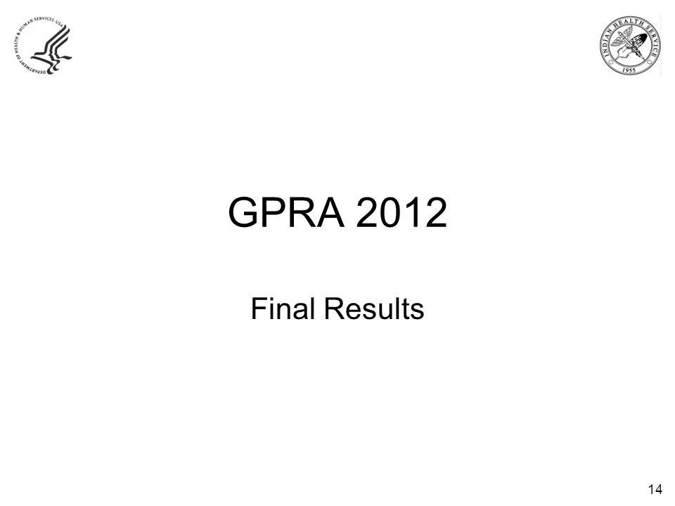 GPRA 2012 Final Results