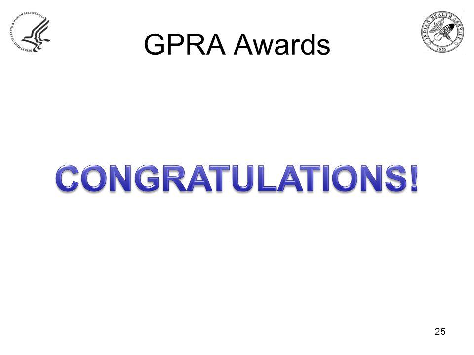 GPRA Awards CONGRATULATIONS!