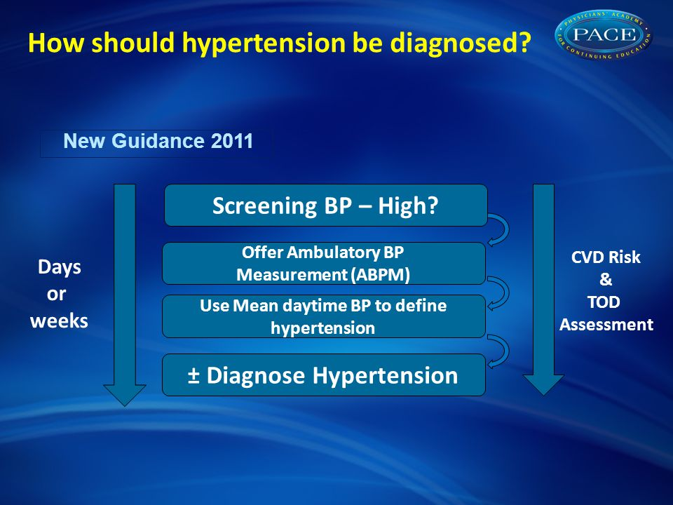 How should hypertension be diagnosed