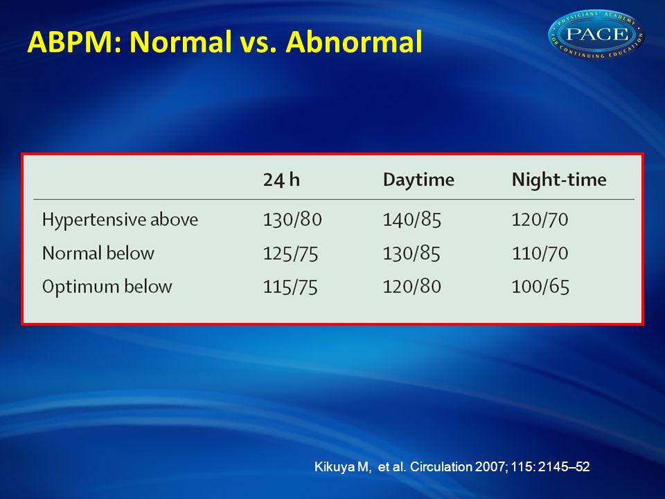 ABPM: Normal vs. Abnormal