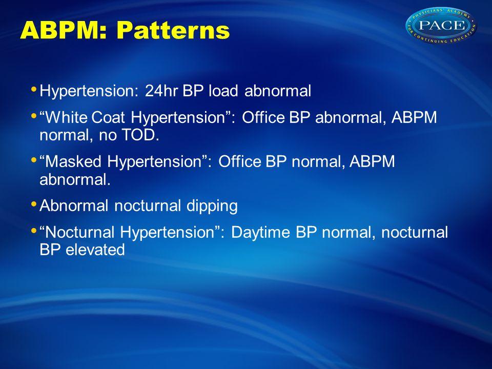 ABPM: Patterns Hypertension: 24hr BP load abnormal