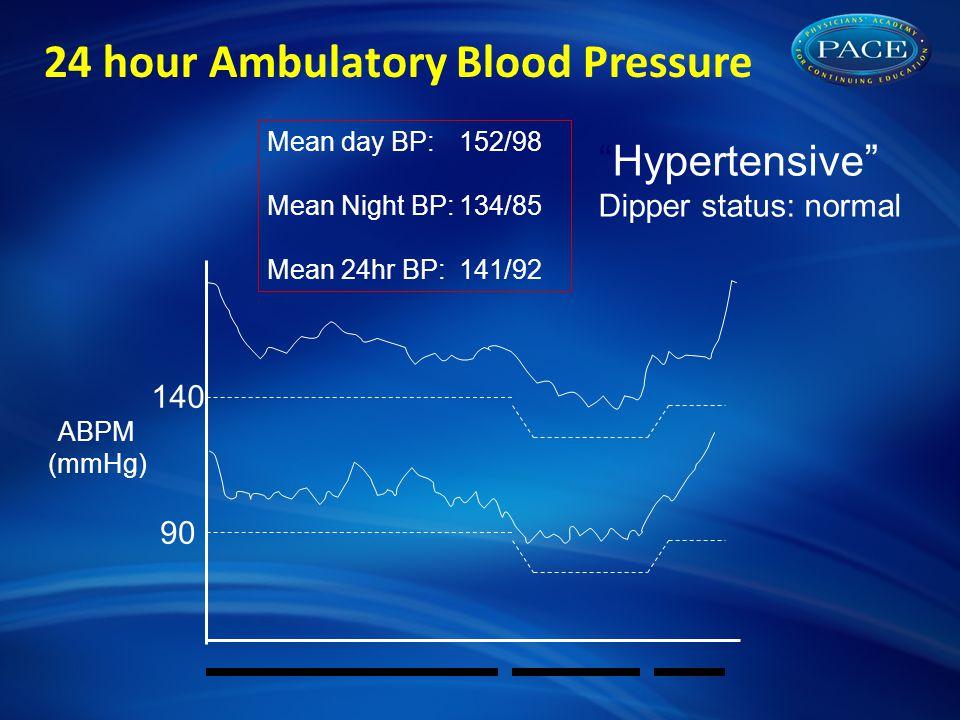 24 hour Ambulatory Blood Pressure