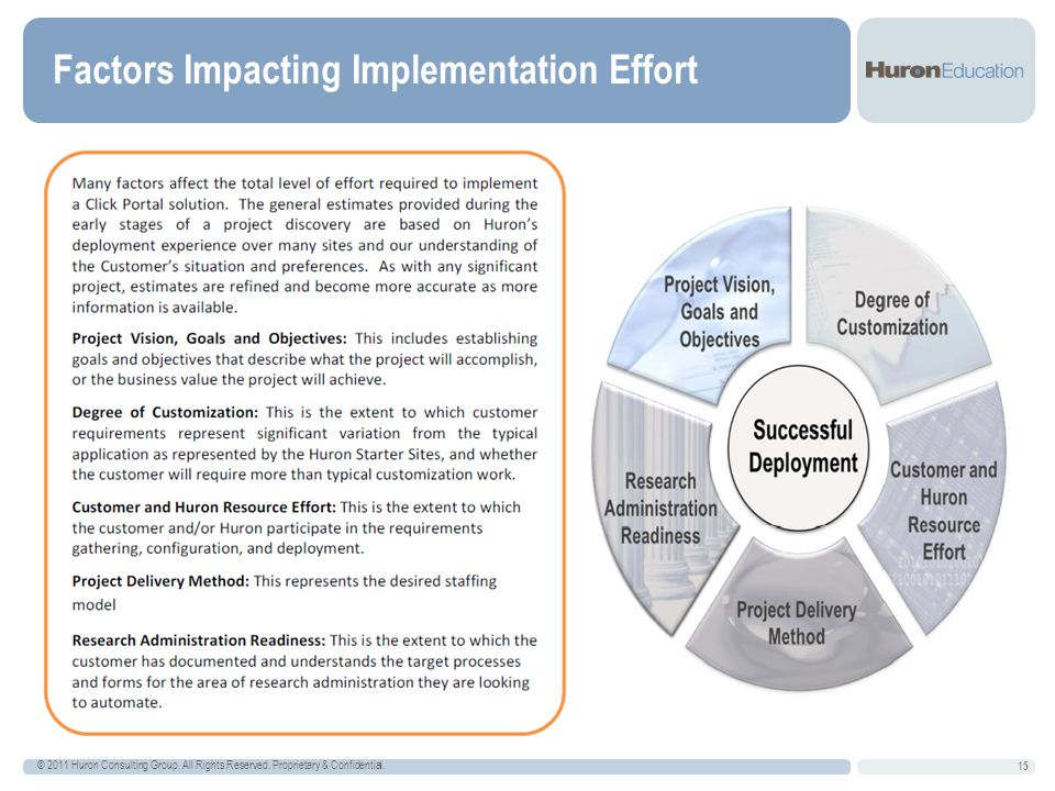 Factors Impacting Implementation Effort