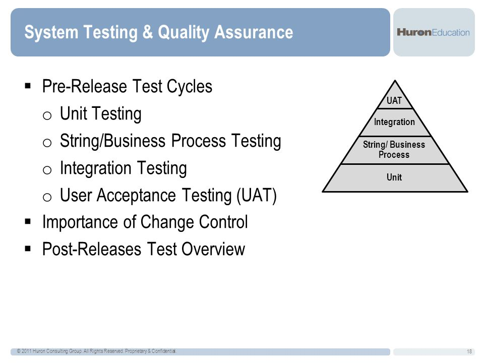 System Testing & Quality Assurance